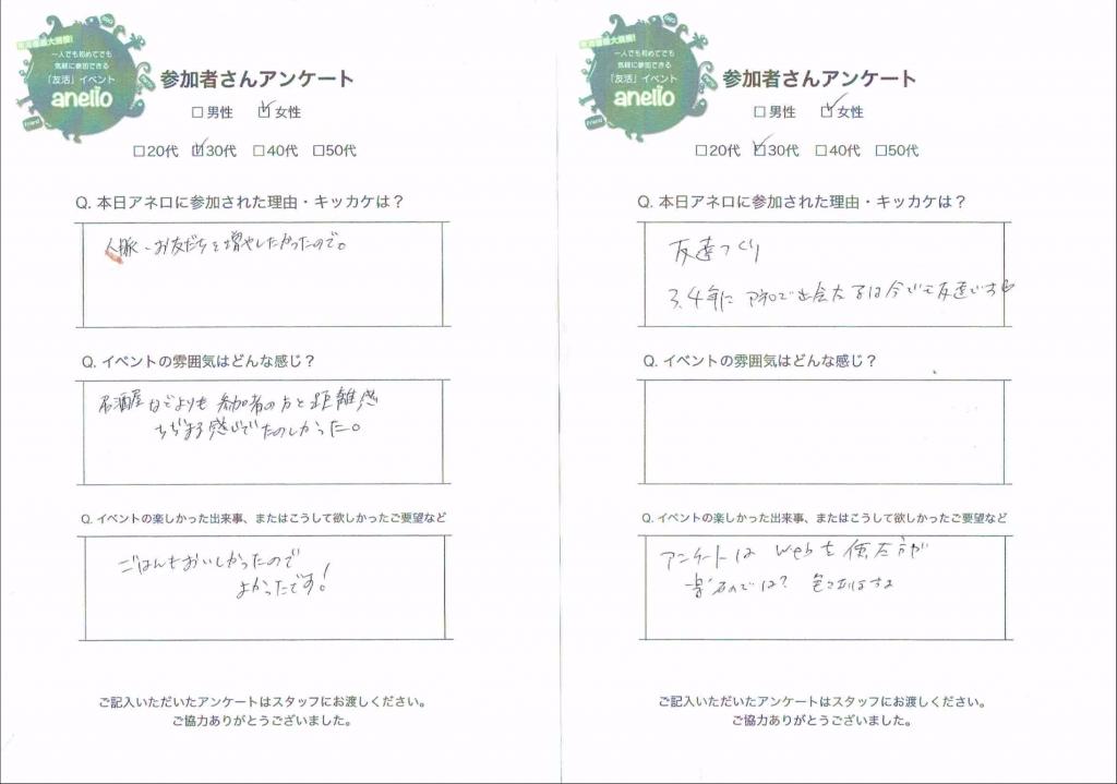 名古屋で開催されたキャンドルパーティーのお客様アンケート1